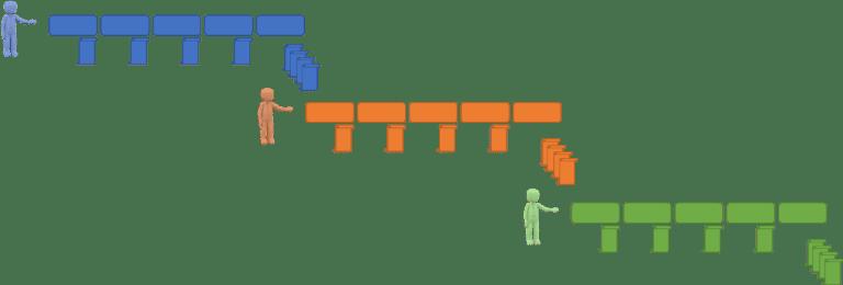 Fast tracking – generator kosztów i opóźnień