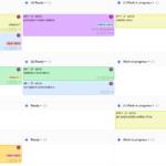 Przegląd narzędzi do zarządzania małym zespołem projektowym część 2