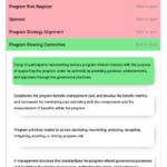 Fiszki do PgMP dostępne w naszej aplikacji